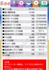 偽物語A3000Gデータ