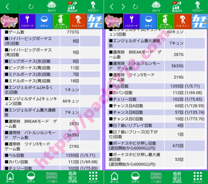 Aスロットツインブレイク 推定設定22 最終7700G